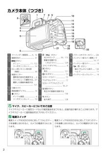 Nikon D5200の取扱説明書・マニュアル PDF ダウンロード [全292ページ 23.44MB]