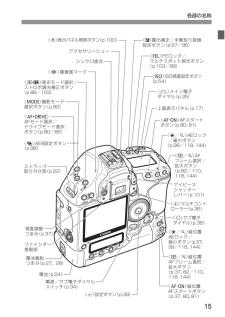 EOS 1D Mark IIIの取扱説明書・マニュアル PDF ダウンロード [全212ページ 6.07MB]