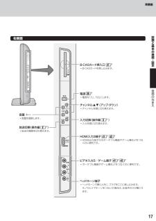 東芝 液晶テレビの取扱説明書・マニュアル PDF ダウンロード [全92ページ 9.74MB]