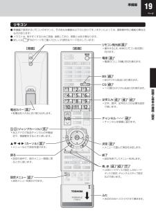 REGZA 37Z7000の取扱説明書・マニュアル PDF ダウンロード [全120ページ 8.25MB]