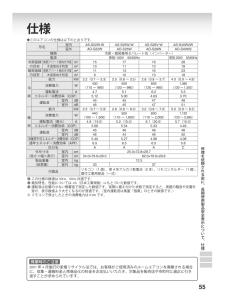 富士通ゼネラル エアコンの取扱説明書・マニュアル PDF ダウンロード [全56ページ 27.14MB]