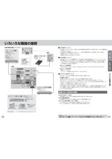 パナソニック 液晶テレビの取扱説明書・マニュアル PDF ダウンロード [全34ページ 18.20MB]