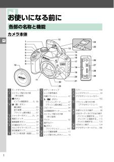D3200の取扱説明書・マニュアル PDF ダウンロード [全248ページ 18.29MB]