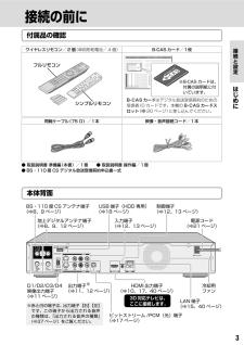 RD-BR610の取扱説明書・マニュアル PDF ダウンロード [全72ページ 5.85MB]
