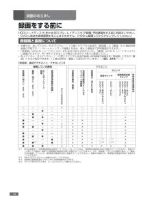 BD-HW51の取扱説明書・マニュアル PDF ダウンロード [全284ページ 18.44MB]
