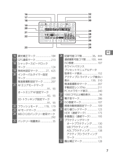 ニコン デジタル一眼カメラの取扱説明書・マニュアル PDF ダウンロード [全484ページ 25.65MB]