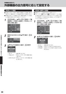 REGZA 32A1の取扱説明書・マニュアル PDF ダウンロード [全80ページ 6.55MB]