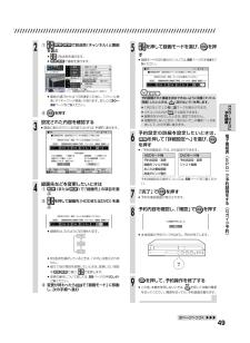 シャープ DVDレコーダーの取扱説明書・マニュアル PDF ダウンロード [全86ページ 12.12MB]