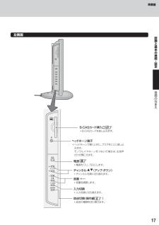 REGZA 22R9000の取扱説明書・マニュアル PDF ダウンロード [全96ページ 12.69MB]