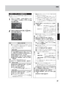 東芝 液晶テレビの取扱説明書・マニュアル PDF ダウンロード [全92ページ 11.66MB]