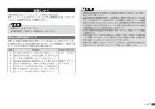 NEC タブレットの取扱説明書・マニュアル PDF ダウンロード [全58ページ 3.49MB]