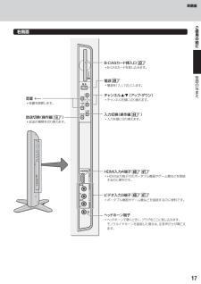 東芝 液晶テレビの取扱説明書・マニュアル PDF ダウンロード [全92ページ 9.21MB]
