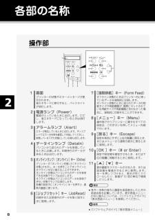 リコー プリンタの取扱説明書・マニュアル PDF ダウンロード [全32ページ 1.14MB]