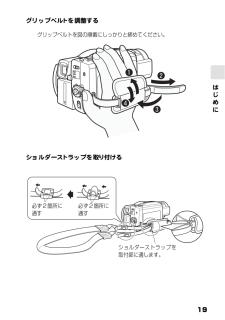 日立 ビデオカメラの取扱説明書・マニュアル PDF ダウンロード [全35ページ 3.97MB]