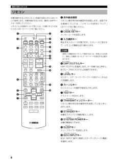 ヤマハ AVアンプの取扱説明書・マニュアル PDF ダウンロード [全73ページ 3.37MB]