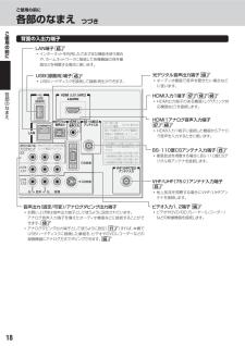 LED REGZA 19RE1の取扱説明書・マニュアル PDF ダウンロード [全92ページ 11.51MB]