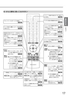 三菱電機 液晶テレビの取扱説明書・マニュアル PDF ダウンロード [全180ページ 10.90MB]