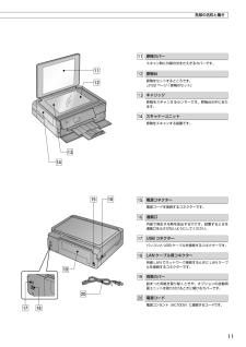 エプソン プリンタの取扱説明書・マニュアル PDF ダウンロード [全76ページ 5.39MB]