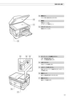 PX-1700Fの取扱説明書・マニュアル PDF ダウンロード [全84ページ 5.10MB]
