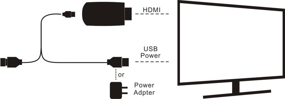 Tronsmart T1000 Mirror2TV Wireless Display HDMI Adapter