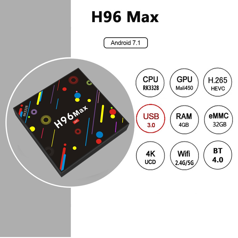 H96 MAX H2 Colorful Edition 4GB/32GB Android 7.1 RK3328 KODI 17.3 4K TV Box 2.4G/5G WiFi LAN Blutooth USB3.0 HDMI