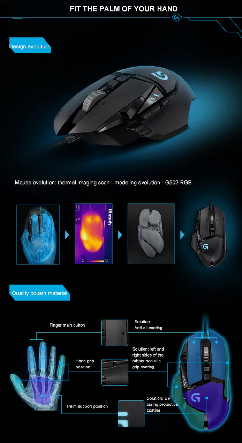 Logitech G502 Proteus Spectrum Wired Adaptive Gaming Mouse