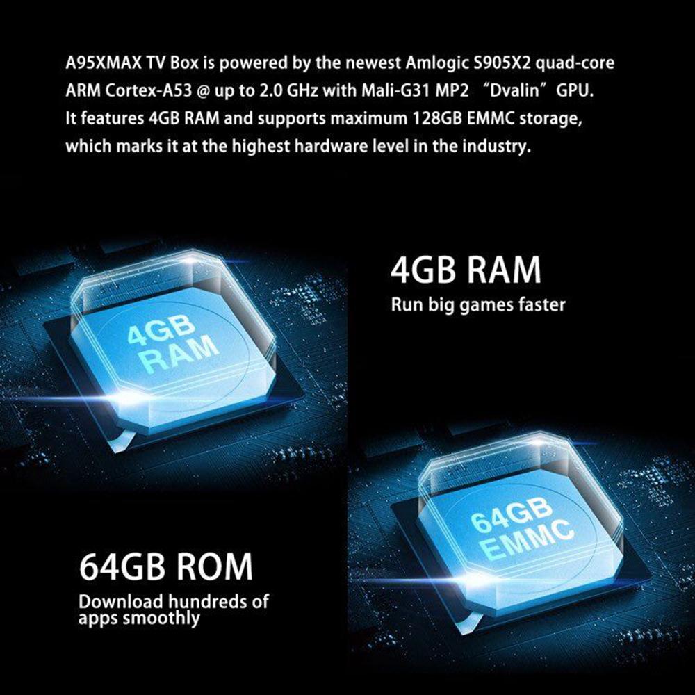 A95X MAX S905X2 Android 8.1 4GB DDR4 64GB eMMC 4K TV Box with LED Display Dual Band WiFi Bluetooth Gigabit LAN Support SATA HDD USB3.0*3