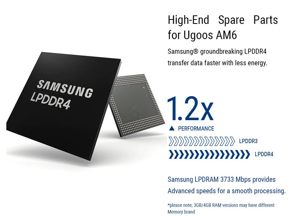 UGOOS AM6 Amlogic S922X Android 9.0 TV BOX 2G/16G 2.4G+5G WIFI 1000M LAN Bluetooth 5.0 USB3.0 - Black
