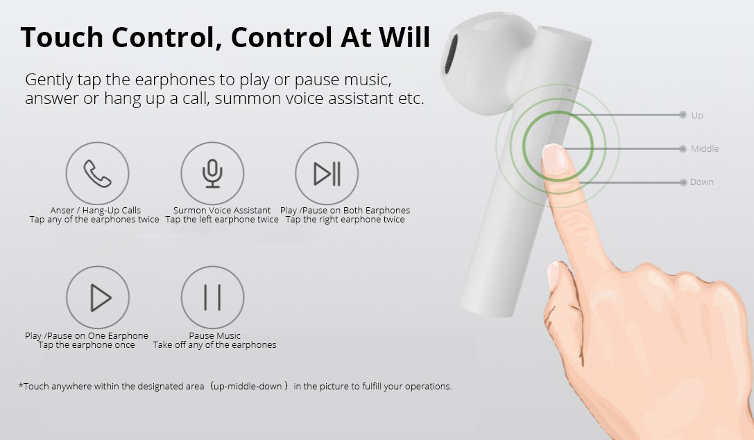 Xiaomi Air 2SE Bluetooth 5.0 TWS Earphones 14.2mm Moving Coil Pop UP Pairing Independent Use