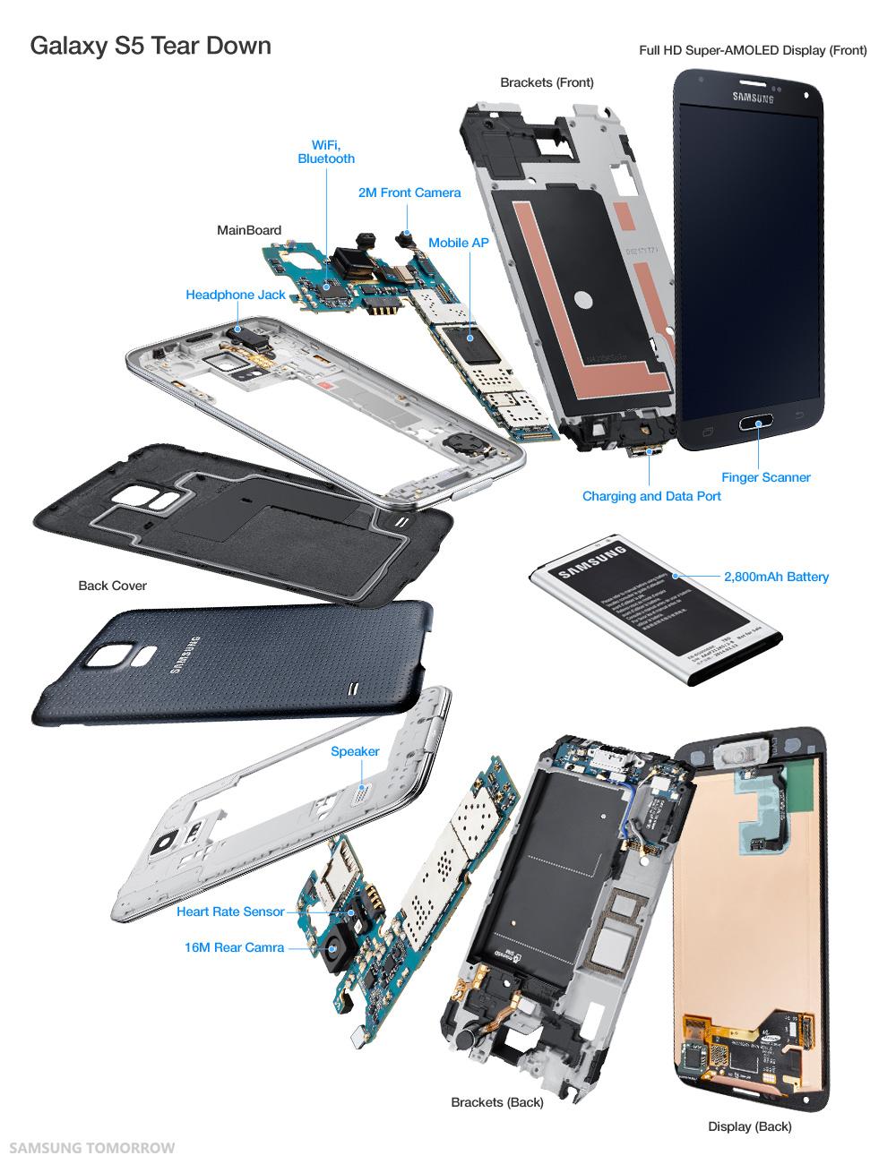 back of iphone 4s diagram toyota starlet wiring internal parts nemetas aufgegabelt info galaxy s5 tear down do you see what we samsung breakdown verizon
