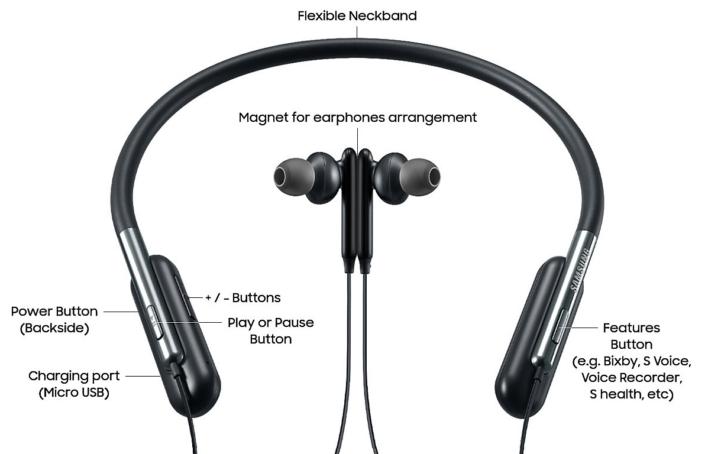 Samsung U Flex Headphones: Equipped with Premium Sound