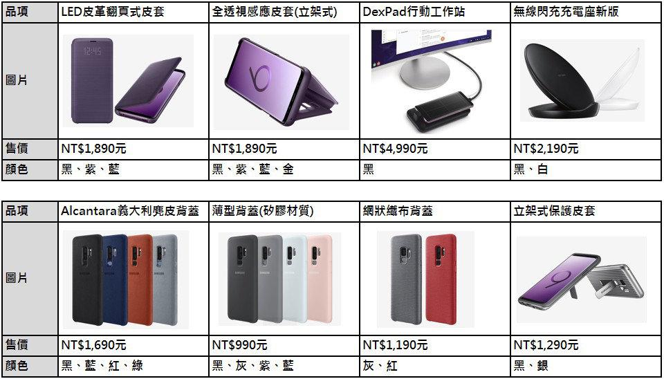 Samsung Galaxy S9〡S9+ 正式在臺上市 – Samsung Newsroom 臺灣
