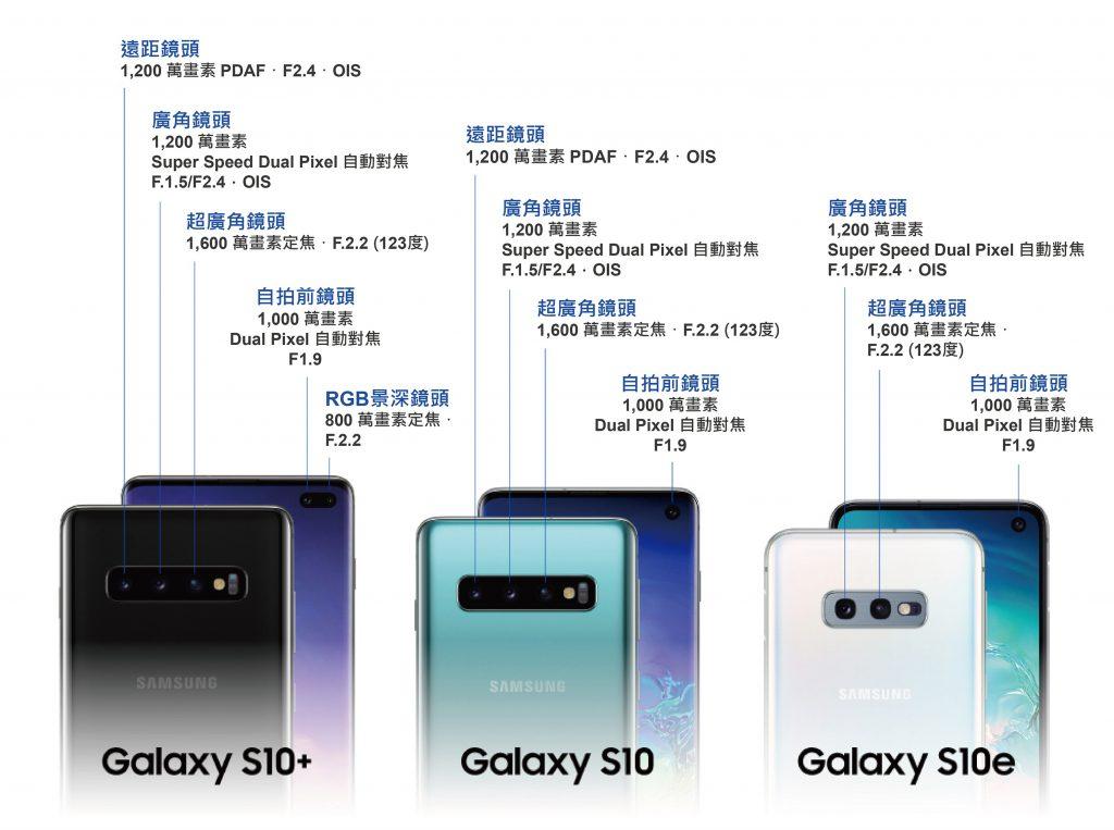 優雅 Galaxy S10 S10 比較 - サゴタケモ