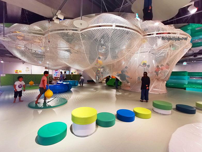 【函館自由行】函館兒童廣場、函館未來館,玩整天的函館親子景點