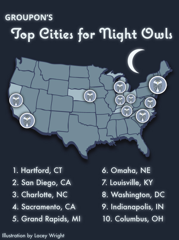 Best American Cities for Morning People or Night Owls