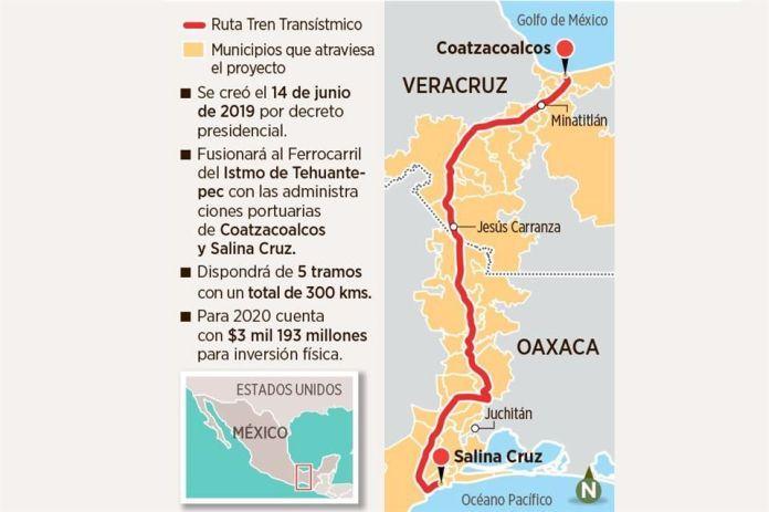Apresura Gobierno Tren Transístmico