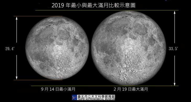 20190216235540 20 - 就是今晚~抬頭就能看到元宵節最大滿月,錯過再等62年!!