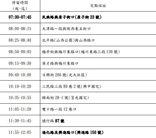 20200110233039 45 - 2020台中春節、國定假日垃圾車清運時間表,大台中地區倒垃圾時間地點整理!