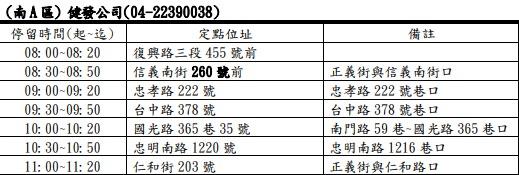 20200110233040 83 - 2020台中春節、國定假日垃圾車清運時間表,大台中地區倒垃圾時間地點整理!