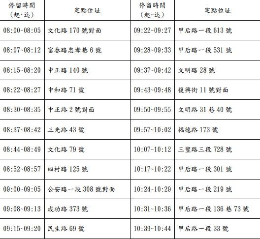 20200110233048 11 - 2020台中春節、國定假日垃圾車清運時間表,大台中地區倒垃圾時間地點整理!
