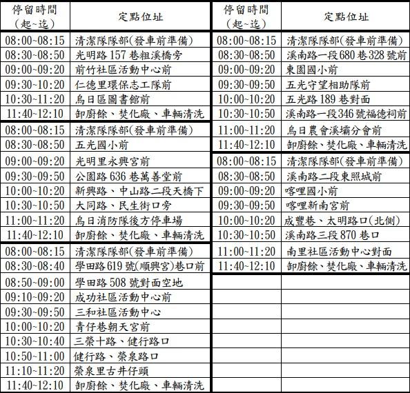20200110233056 68 - 2020台中春節、國定假日垃圾車清運時間表,大台中地區倒垃圾時間地點整理!