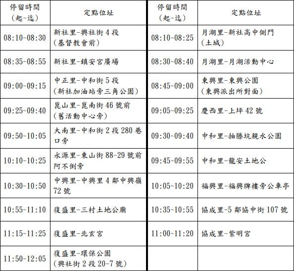20200110233110 53 - 2020台中春節、國定假日垃圾車清運時間表,大台中地區倒垃圾時間地點整理!