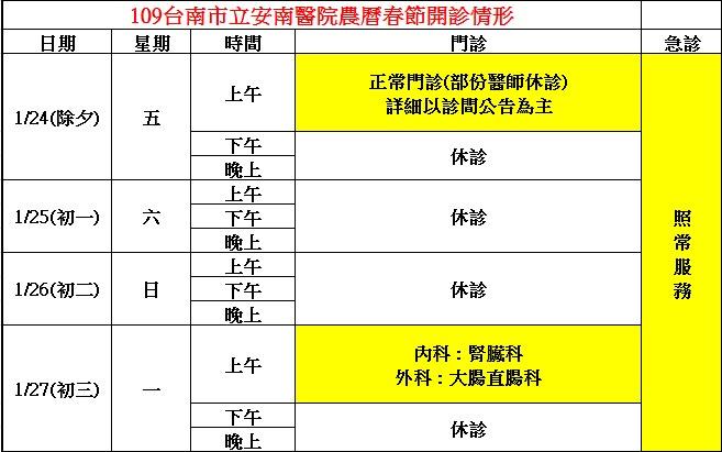 過年醫院有開嗎?2020臺南各大醫院過年門診、類流感門診時間整理 - 吃關關