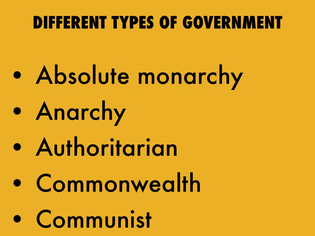 Different Types Of Government By Ethan Cummins