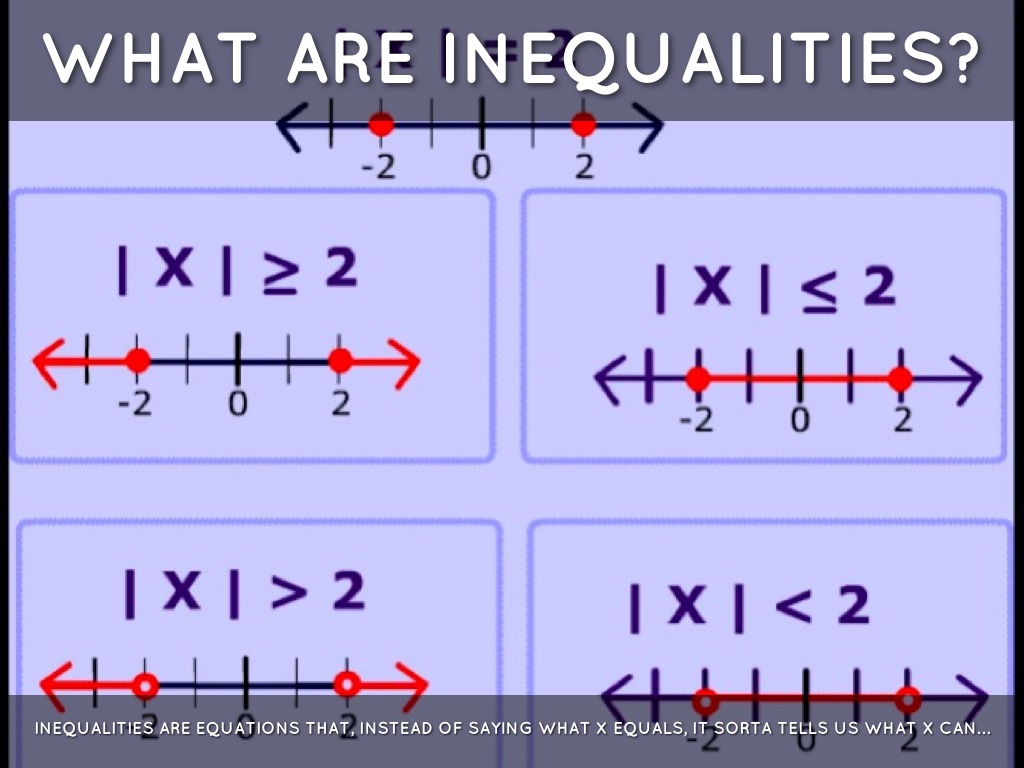 Module 8 Equations And Inequalities A4 Arakza By