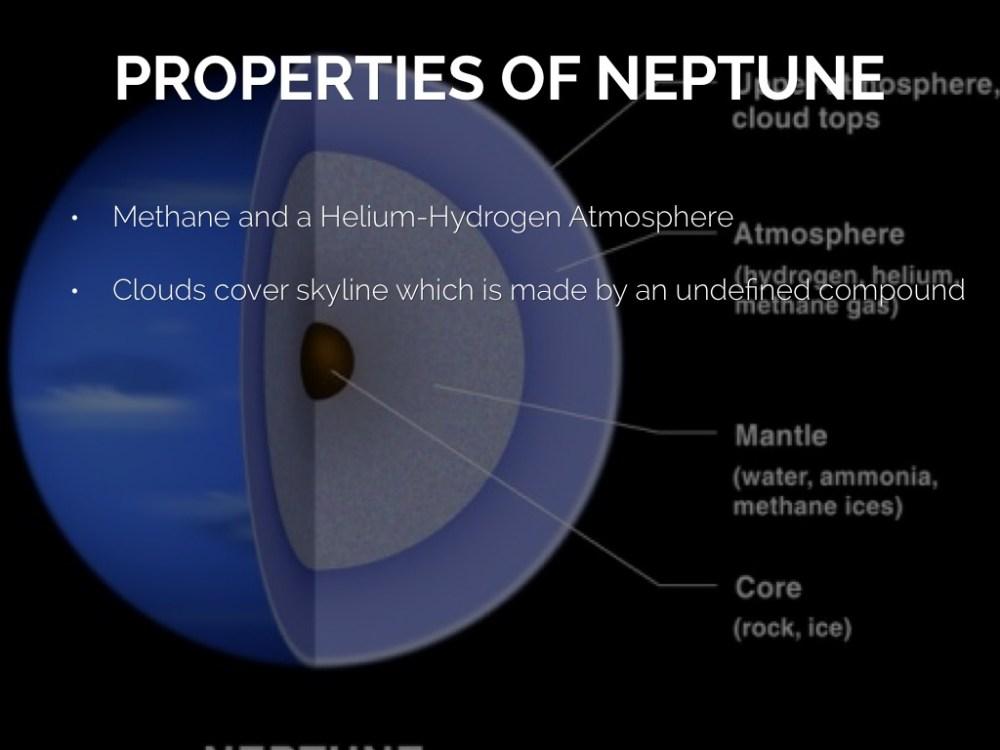 medium resolution of properties of neptune