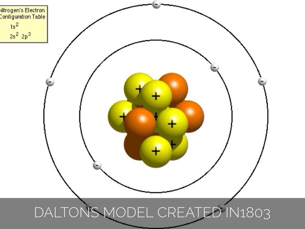 medium resolution of 5