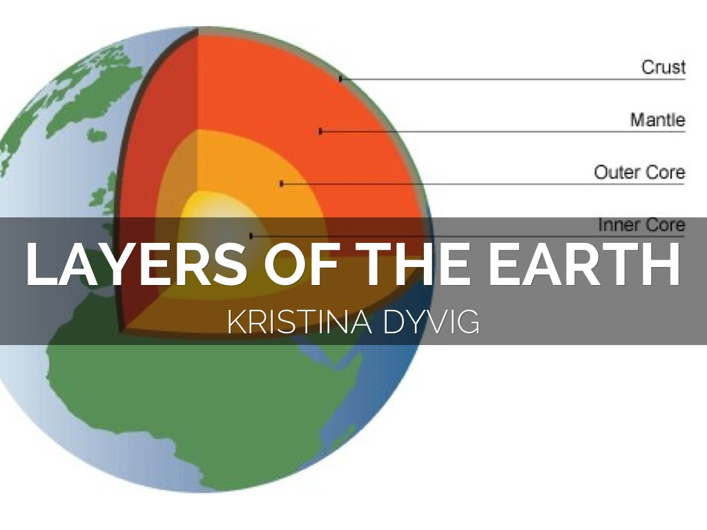 Layers Of The Earth By Kristina Dyvig