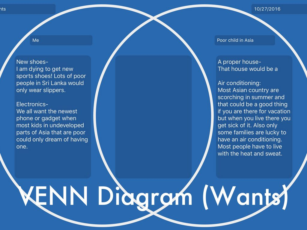 needs and wants venn diagram dsc dls pc link cable vs by kitty white