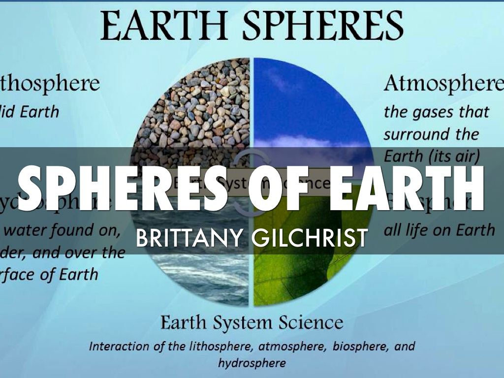 hydrosphere lithosphere atmosphere diagram s video cable spheres of the earth by brittany gilchrist